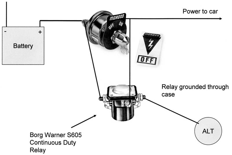 KillSwitchRelay battery kill switch diagram unlawfl's race & engine tech race car kill switch wiring diagram at gsmx.co